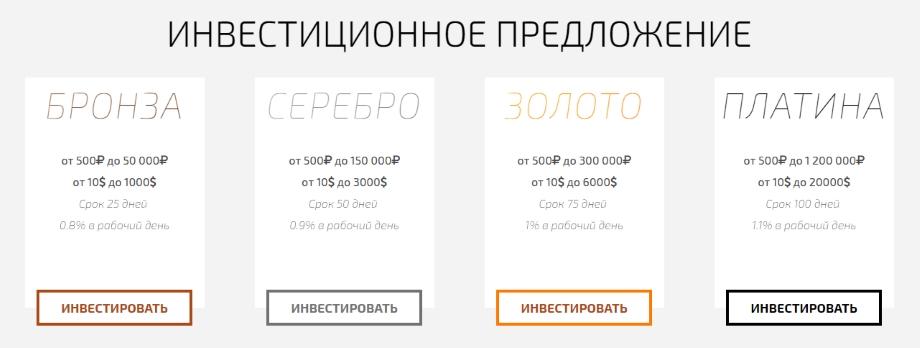 Инвестиционное предложение T Company Online
