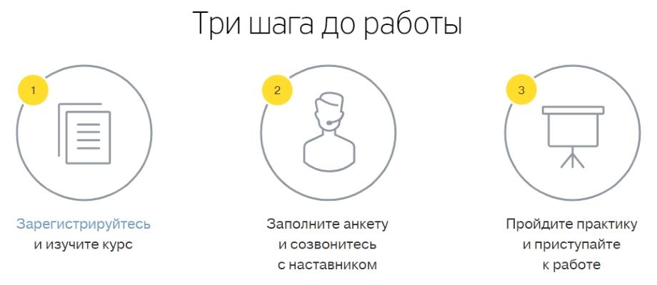 Как начать зарабатывать с Тинькофф Банком?