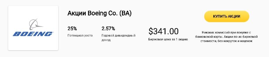 Курс акций Boeing