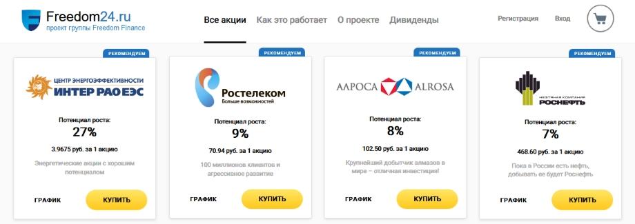 Акций известных компаний в интернет-магазине ИК «Фридом Финанс»