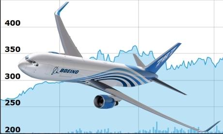 Где купить дивидендные акции Boeing физическому лицу в России?