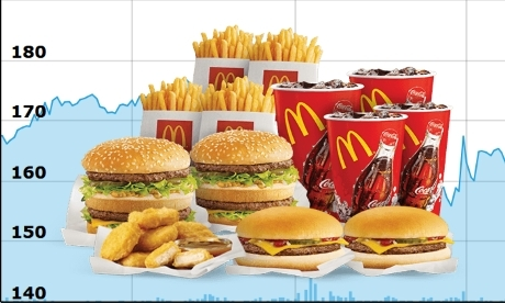 Где купить дивидендные акции McDonald's физическому лицу в России?