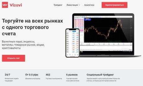 Обзор Vizavi и отзывы: трейдинг с vizavi.club