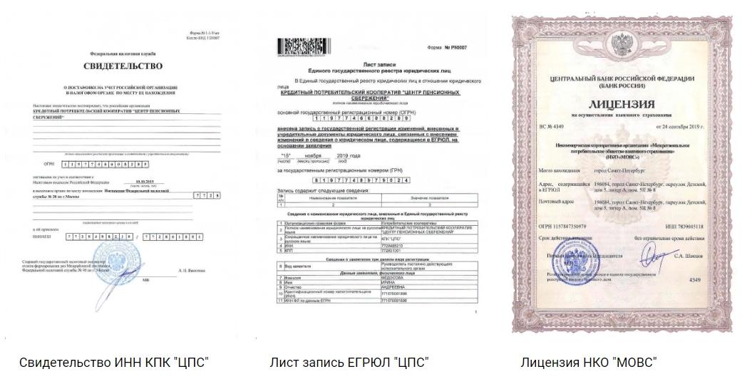 КПК ЦПС - Документы