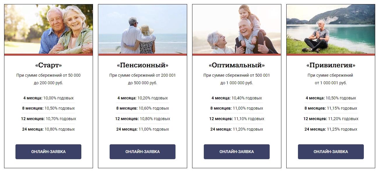 КПК ЦПС - Сбережения