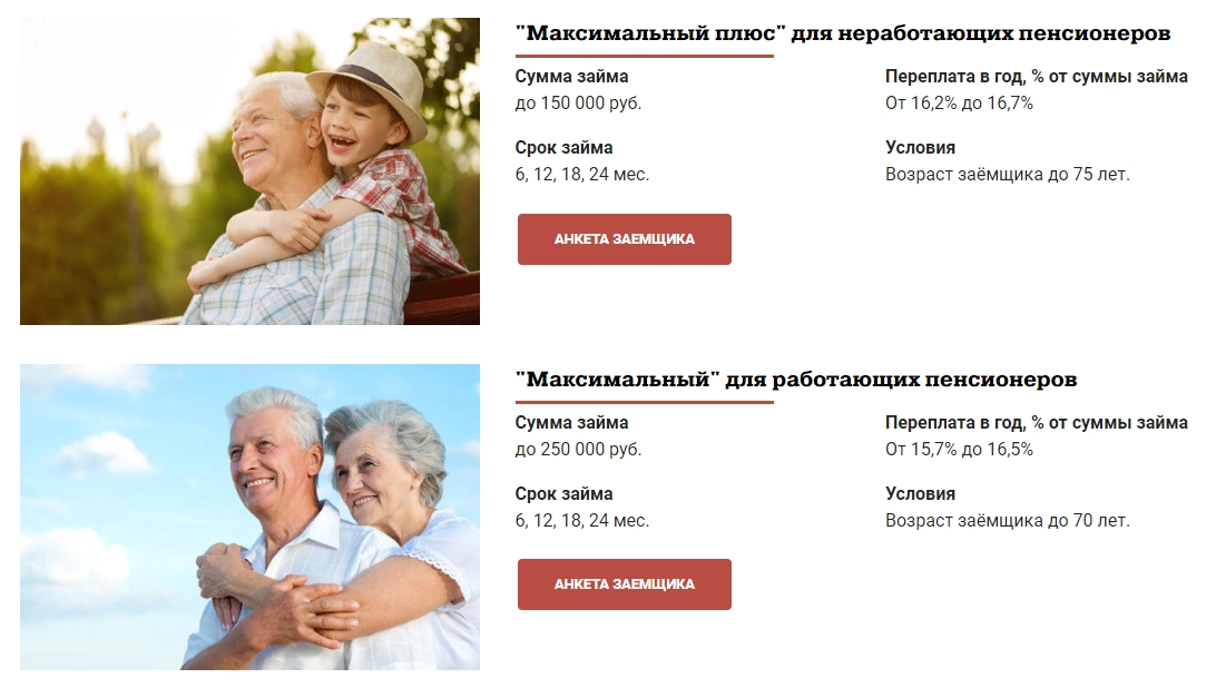 КПК ЦПС - Займы