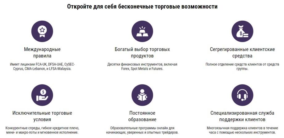 Finsa Investment Limited - возможности