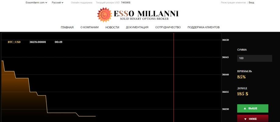 Esso Millanni - брокер бинарных опционов c депозитами