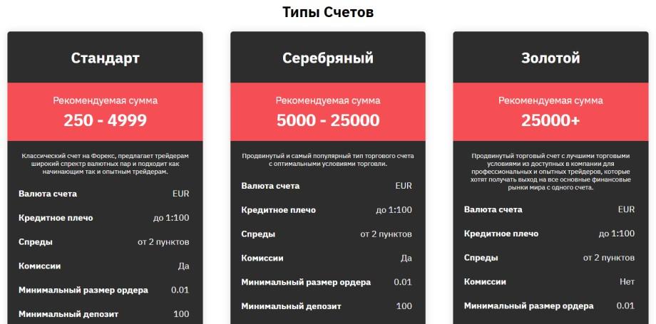 Advantium Limited - типы счетов